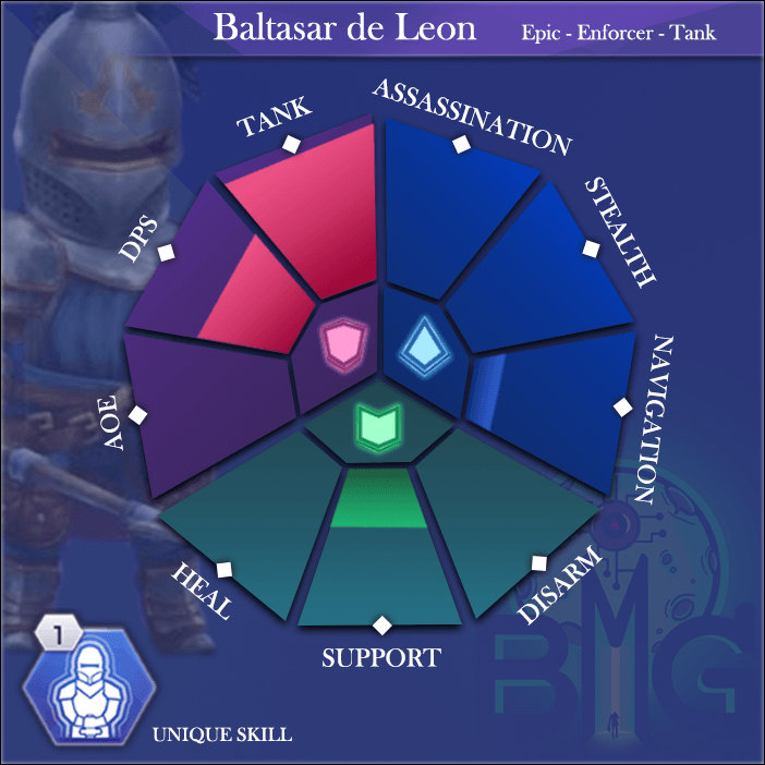 ACReb-Hero-Skills-diagram-baltasar-de-leon
