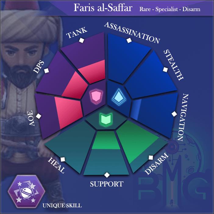 ACReb-Hero-Skills-diagram-faris-al-saffar