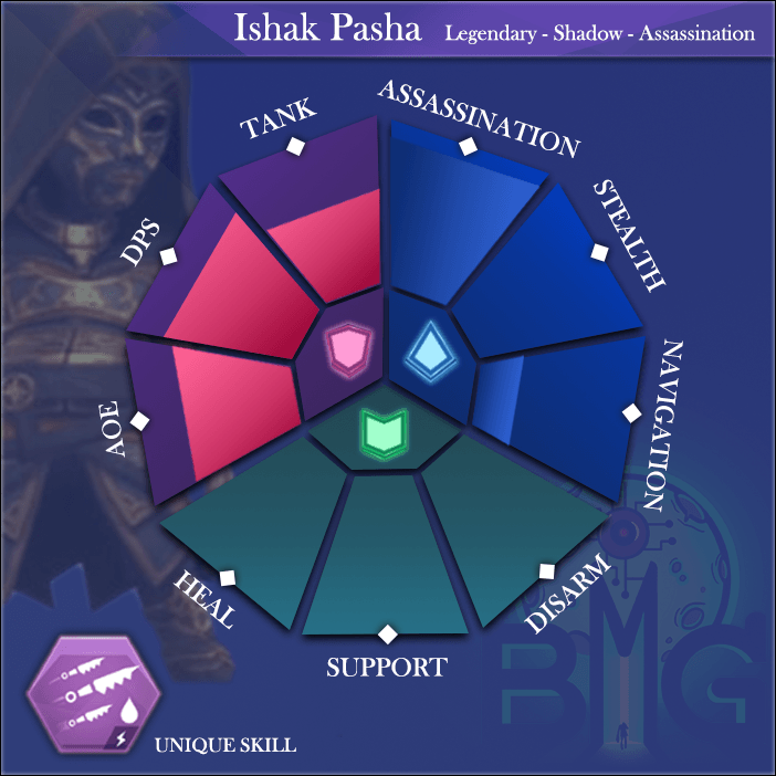 ACReb-Hero-Skills-diagram-ishak-pasha