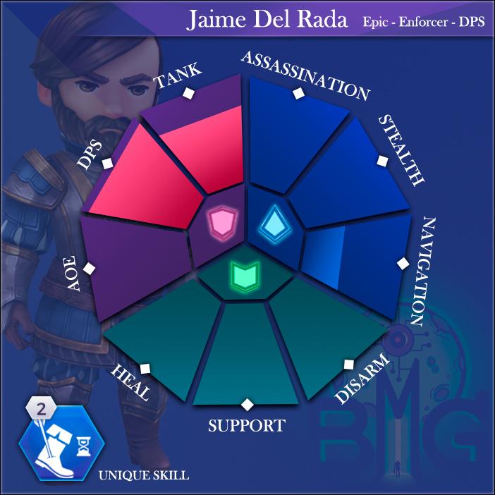 ACReb-Hero-Skills-diagram-jaime-del-rada