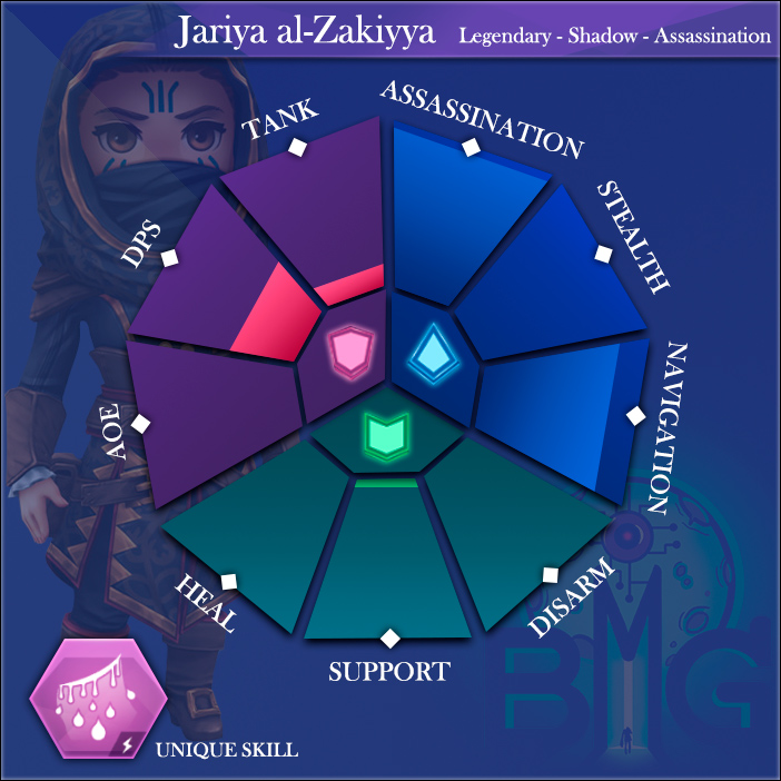 ACReb-Hero-Skills-diagram-jariya-al-zakiyya