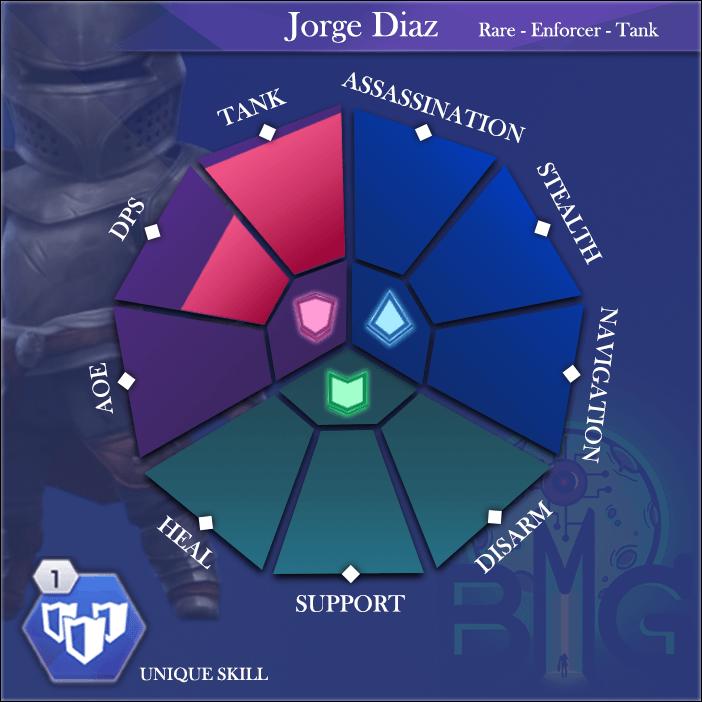 ACReb-Hero-Skills-diagram-jorge-diaz