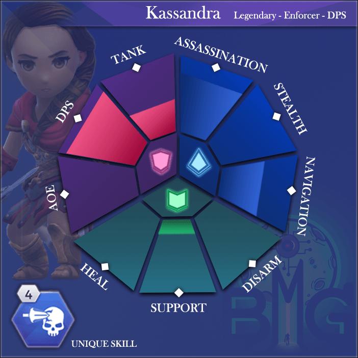 ACReb-Hero-Skills-diagram-kassandra