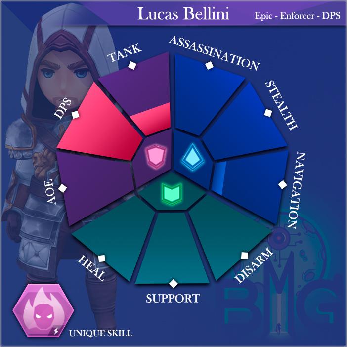 ACReb-Hero-Skills-diagram-lucas-bellini