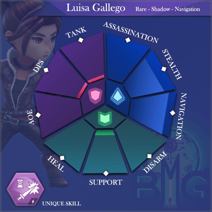 ACReb-Hero-Skills-diagram-luisa-gallego