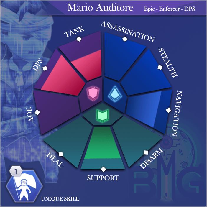 ACReb-Hero-Skills-diagram-mario-auditore