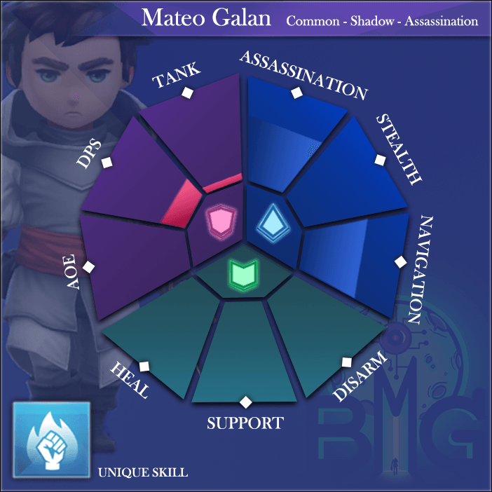 ACReb-Hero-Skills-diagram-mateo-galan