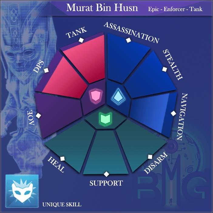 ACReb-Hero-Skills-diagram-murat-bin-husn
