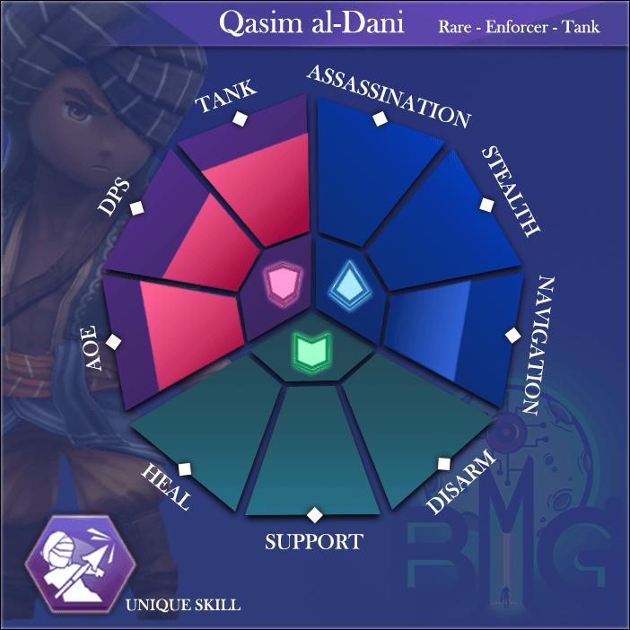 ACReb-Hero-Skills-diagram-qasim-al-dani