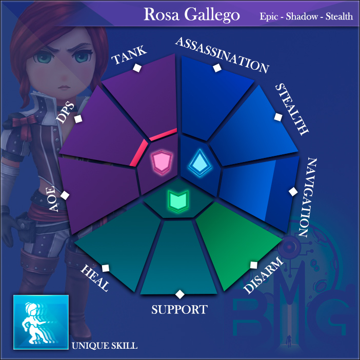 ACReb-Hero-Skills-diagram-rosa-gallego