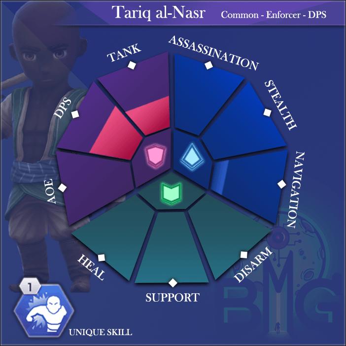 ACReb-Hero-Skills-diagram-tariq-al-nasr