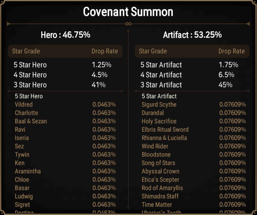 Covenant Summon