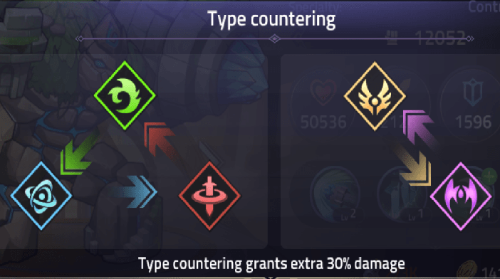 Type countering