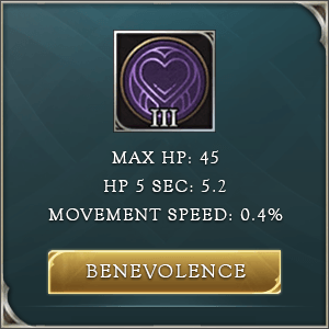 Arena of Valor Arcana Benevolence